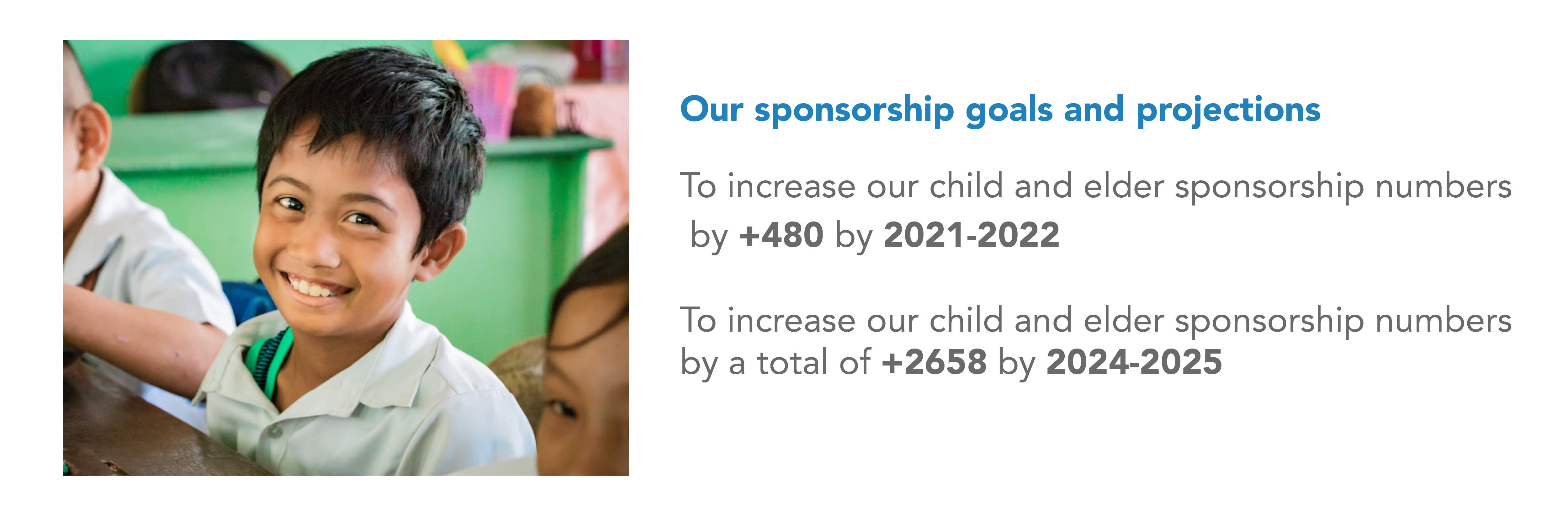 sponsorship projection picture 2